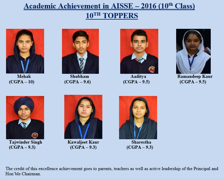 10th Result Session 2015-16 – Guru Nanak Dev Academy